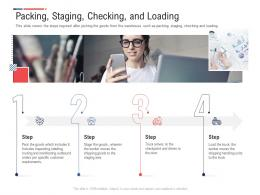 Packing Staging Checking And Loading Inbound Outbound Logistics Management Process Ppt Graphics