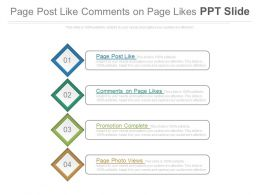 Page Post Like Comments On Page Likes Ppt Slide