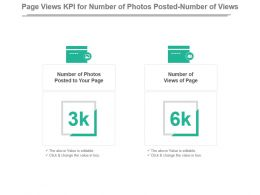 Page Views Kpi For Number Of Photos Posted Number Of Views Presentation Slide