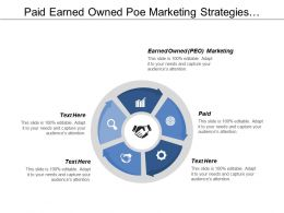 Paid Earned Owned Poe Marketing Strategies Content Media Marketing Cpb