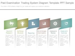 Paid Examination Trading System Diagram Template Ppt Sample