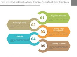 Paid Investigation Merchandising Template Powerpoint Slide Templates