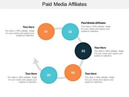 Paid Media Affiliates Ppt Powerpoint Presentation Slides Deck Cpb