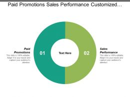 Paid Promotions Sales Performance Customized User Experience Promotion Staffing Cpb