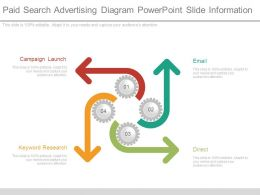 Paid Search Advertising Diagram Powerpoint Slide Information