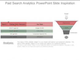 Paid Search Analytics Powerpoint Slide Inspiration