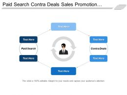 Paid Search Contra Deals Sales Promotion Publisher Outreach