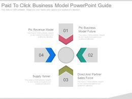 Paid To Click Business Model Powerpoint Guide