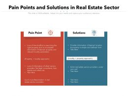 Pain Points And Solutions In Real Estate Sector