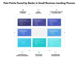 Pain Points Faced By Banks In Small Business Lending Process