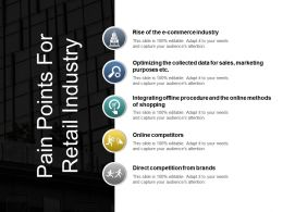 Pain Points For Retail Industry Ppt Background Graphics