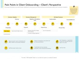 Pain Points In Client Onboarding Clients Perspective Proforma Ppt Slides