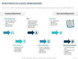 Pain Points In Client Onboarding Ppt Powerpoint Presentation Summary Smartart