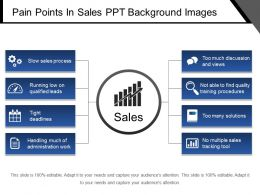 Pain Points In Sales Ppt Background Images