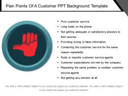 Pain Points Of A Customer Ppt Background Template