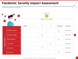 Pandemic Severity Impact Assessment Reduced Ppt Powerpoint Presentation Format Ideas