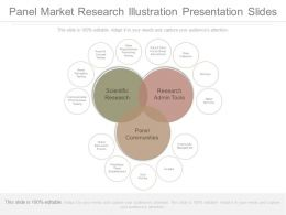 Panel Market Research Illustration Presentation Slides