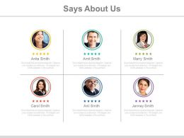 Panel Of Experts For Says About Us Page Powerpoint Slides