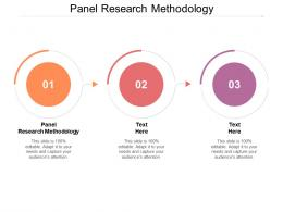 Panel Research Methodology Ppt Powerpoint Presentation File Ideas Cpb