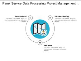 Panel Service Data Processing Project Management Design Implemental Cpb