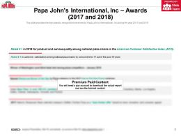 Papa Johns International Inc Awards 2017-2018