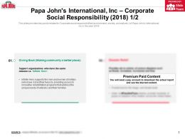 Papa Johns International Inc Corporate Social Responsibility 2018