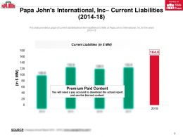 Papa Johns International Inc Current Liabilities 2014-18