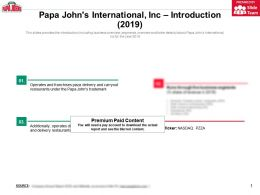Papa Johns International Inc Introduction 2019