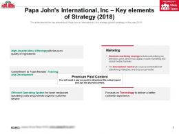 Papa Johns International Inc Key Elements Of Strategy 2018