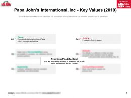 Papa Johns International Inc Key Values 2019