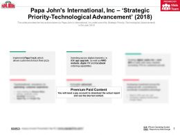 Papa Johns International Inc Strategic Priority Technological Advancement 2018