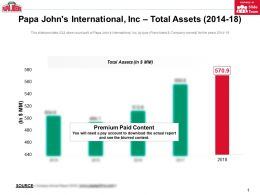 Papa Johns International Inc Total Assets 2014-18