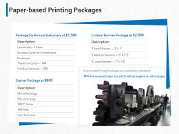 Paper Based Printing Packages Ppt Powerpoint Presentation Ideas Files