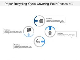 Paper Recycling Cycle Covering Four Phases Of Process