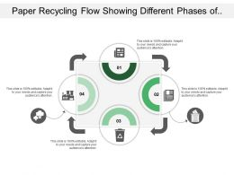Paper Recycling Flow Showing Different Phases Of Process