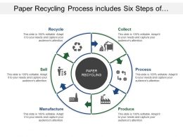 Paper Recycling Process Includes Six Steps Of Process Of Reuse Of Paper