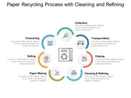 Paper Recycling Process With Cleaning And Refining