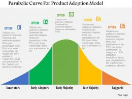 parabolic_curve_for_product_adoption_model_flat_powerpoint_design_Slide01