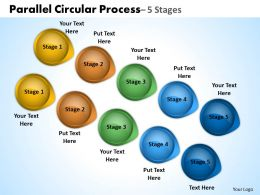 Parallel Circular Process 5 Stages 17