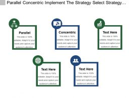 Parallel Concentric Implement The Strategy Select Strategy Increases Profitability