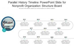 Parallel History Timeline Powerpoint Slide For Nonprofit Organization Structure Board Infographic Template