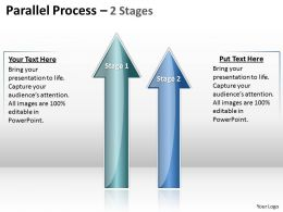 Parallel Process 2 Stages 1