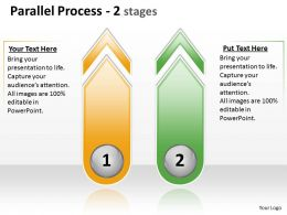 Parallel Process 2 Stages 2