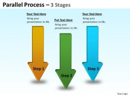 Parallel Process 3 Stages 15