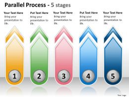 Parallel Process 5 Stages 19