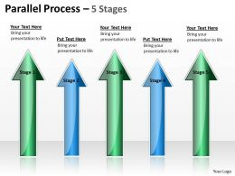 Parallel Process 5 Stages 20
