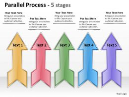 Parallel Process 5 stages 21
