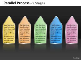 Parallel Process 5 Stages 42