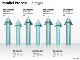 Parallel Process 7 Stages 10