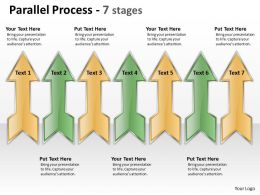 Parallel Process 7 stages 11